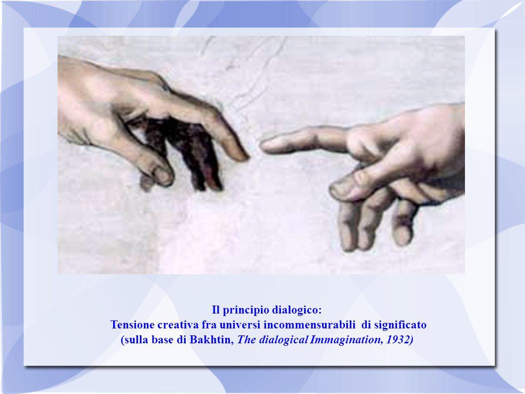 Il principio dialogico: Tensione creativa fra universi incommensurabili di significato (sulla base di Bakhtin, The dialogical Immagination, 1932)