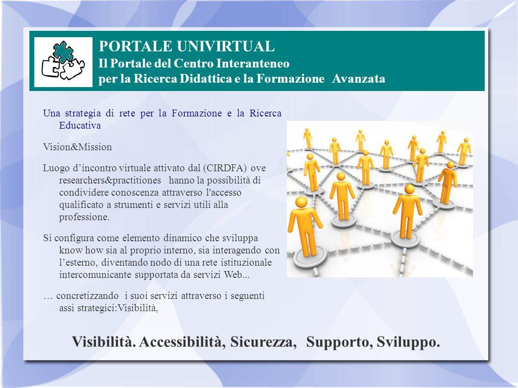 PORTALE UNIVIRTUAL Il Portale del Centro Interanteneo per la Ricerca Didattica e la Formazione Avanzata Una strategia di rete per la Formazione e la R