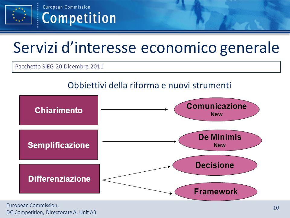 European Commission, DG Competition, Directorate A, Unit A3 10 Obbiettivi della riforma e nuovi strumenti Semplificazione De Minimis New Differenziazi