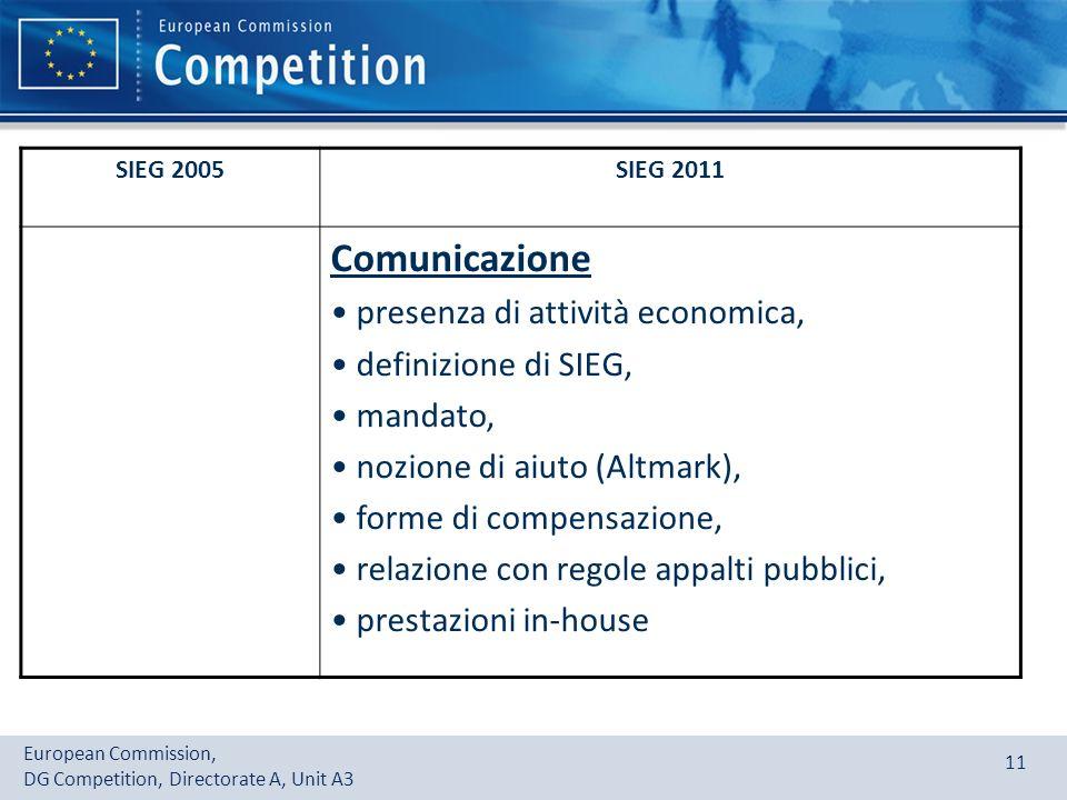 European Commission, DG Competition, Directorate A, Unit A3 11 SIEG 2005SIEG 2011 Comunicazione presenza di attività economica, definizione di SIEG, m