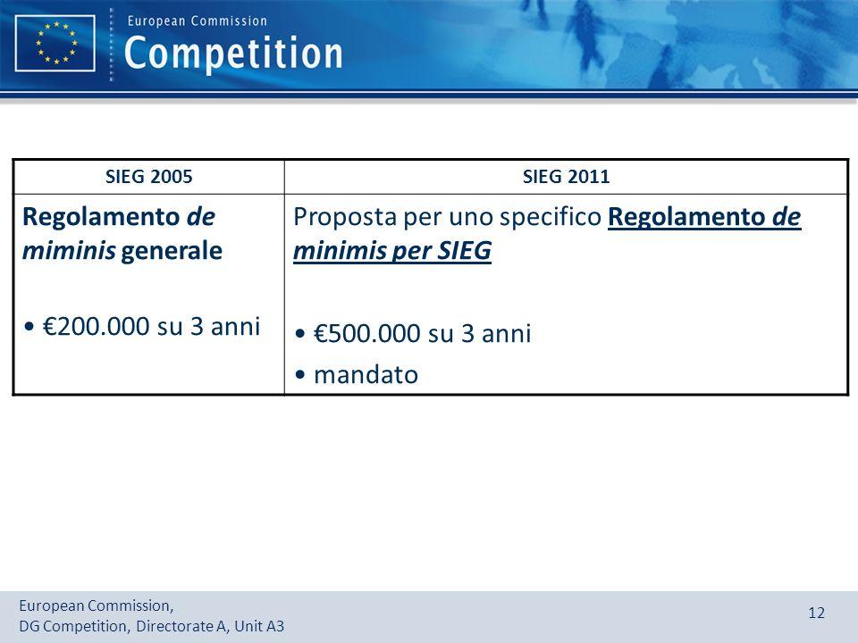 European Commission, DG Competition, Directorate A, Unit A3 12 SIEG 2005SIEG 2011 Regolamento de miminis generale 200.000 su 3 anni Proposta per uno s