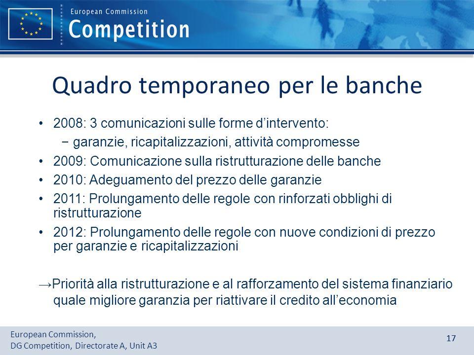 European Commission, DG Competition, Directorate A, Unit A3 17 Quadro temporaneo per le banche 2008: 3 comunicazioni sulle forme dintervento: garanzie