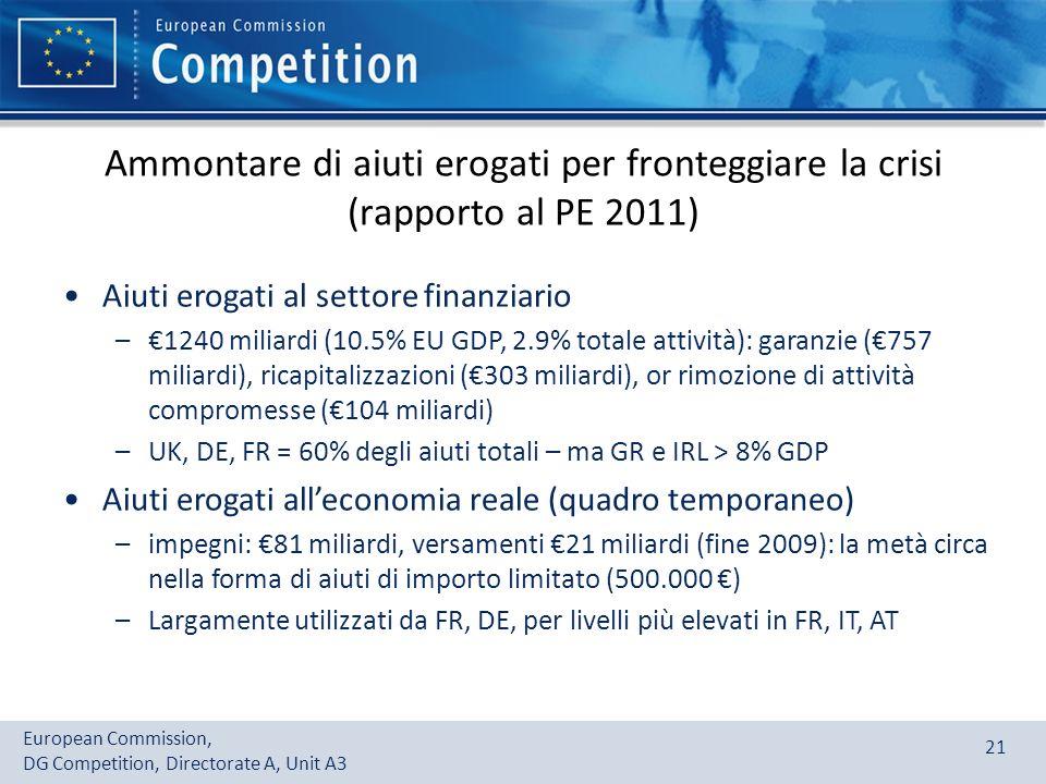 European Commission, DG Competition, Directorate A, Unit A3 21 Ammontare di aiuti erogati per fronteggiare la crisi (rapporto al PE 2011) Aiuti erogat