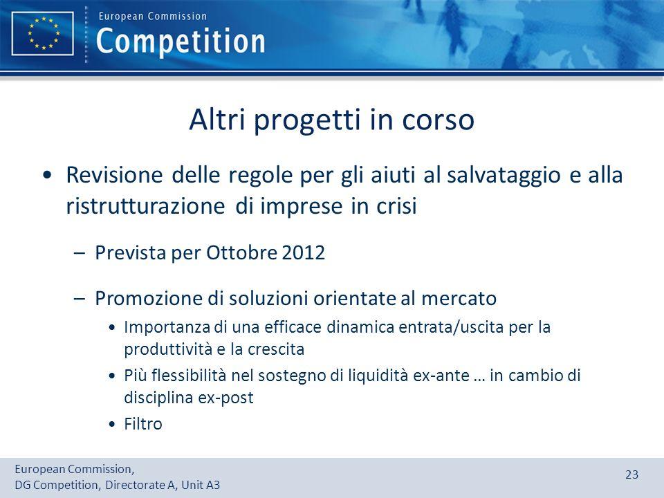 European Commission, DG Competition, Directorate A, Unit A3 23 Altri progetti in corso Revisione delle regole per gli aiuti al salvataggio e alla rist