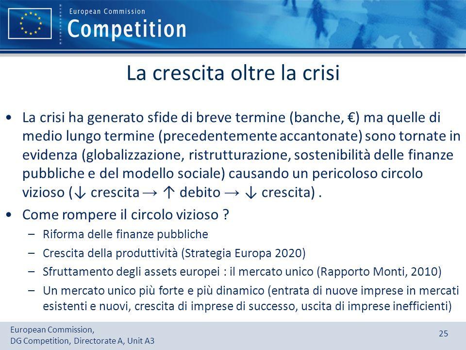 European Commission, DG Competition, Directorate A, Unit A3 25 La crescita oltre la crisi La crisi ha generato sfide di breve termine (banche, ) ma qu