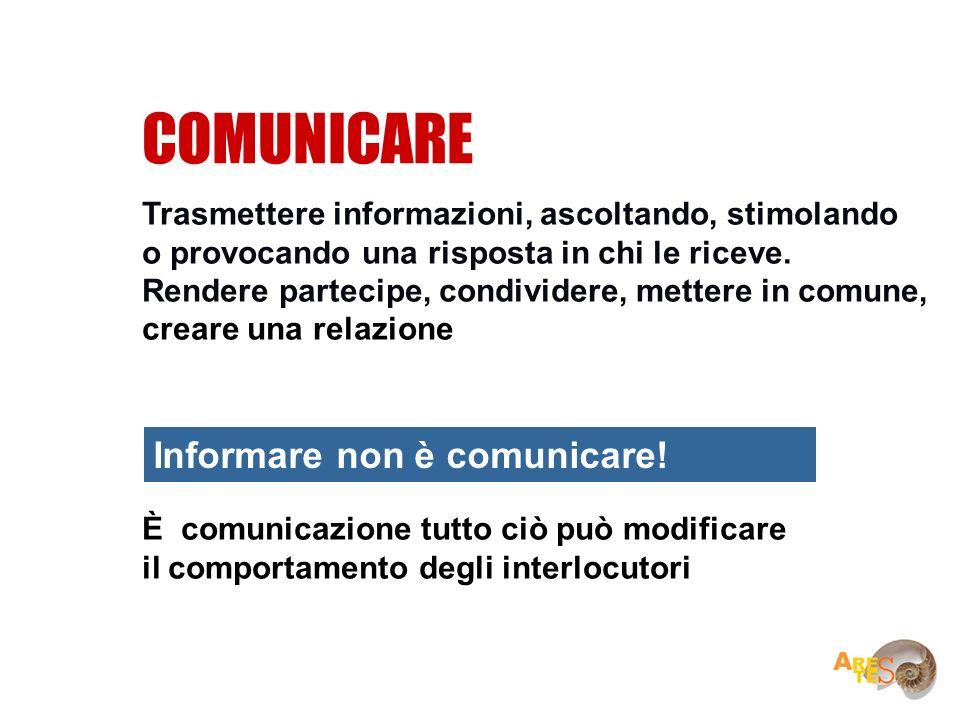 COMUNICARE Trasmettere informazioni, ascoltando, stimolando o provocando una risposta in chi le riceve. Rendere partecipe, condividere, mettere in com