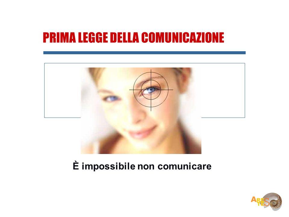PRIMA LEGGE DELLA COMUNICAZIONE È impossibile non comunicare