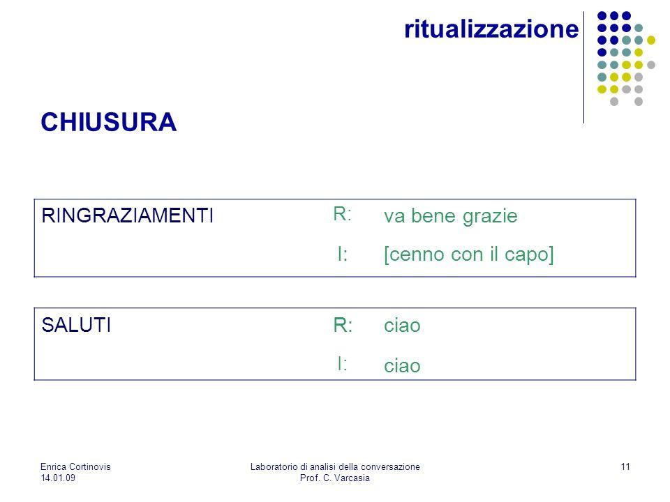 Enrica Cortinovis 14.01.09 Laboratorio di analisi della conversazione Prof. C. Varcasia 11 CHIUSURA RINGRAZIAMENTI R: va bene grazie I:[cenno con il c