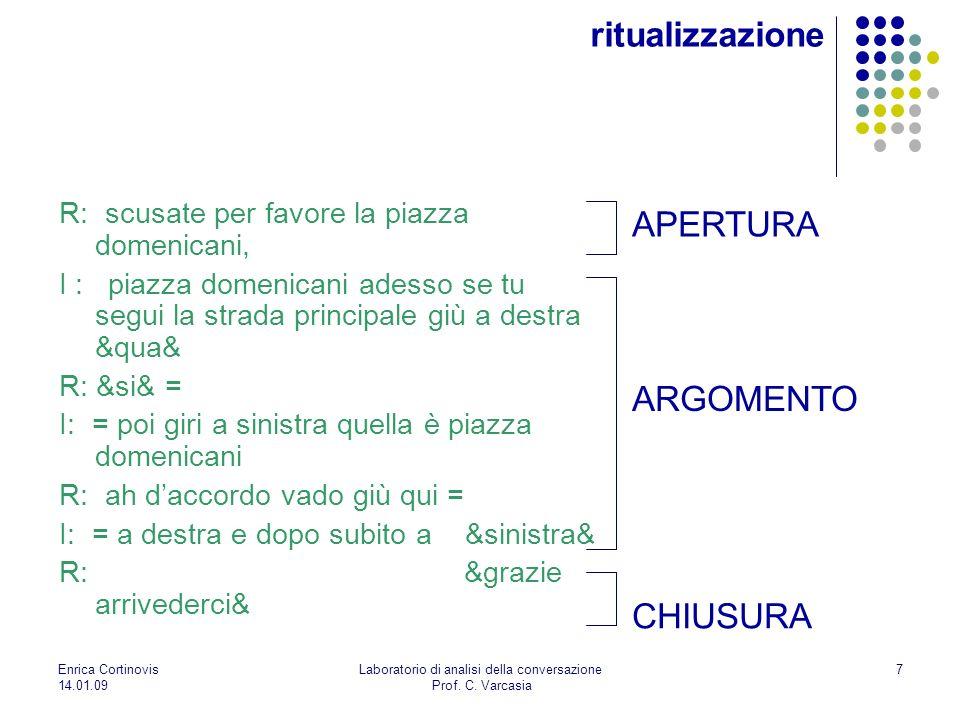 Enrica Cortinovis 14.01.09 Laboratorio di analisi della conversazione Prof. C. Varcasia 7 R: scusate per favore la piazza domenicani, I : piazza domen