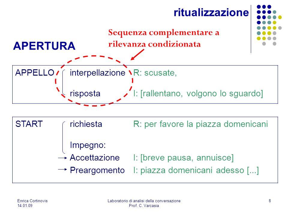 Enrica Cortinovis 14.01.09 Laboratorio di analisi della conversazione Prof. C. Varcasia 8 ritualizzazione APPELLOinterpellazioneR: scusate, rispostaI: