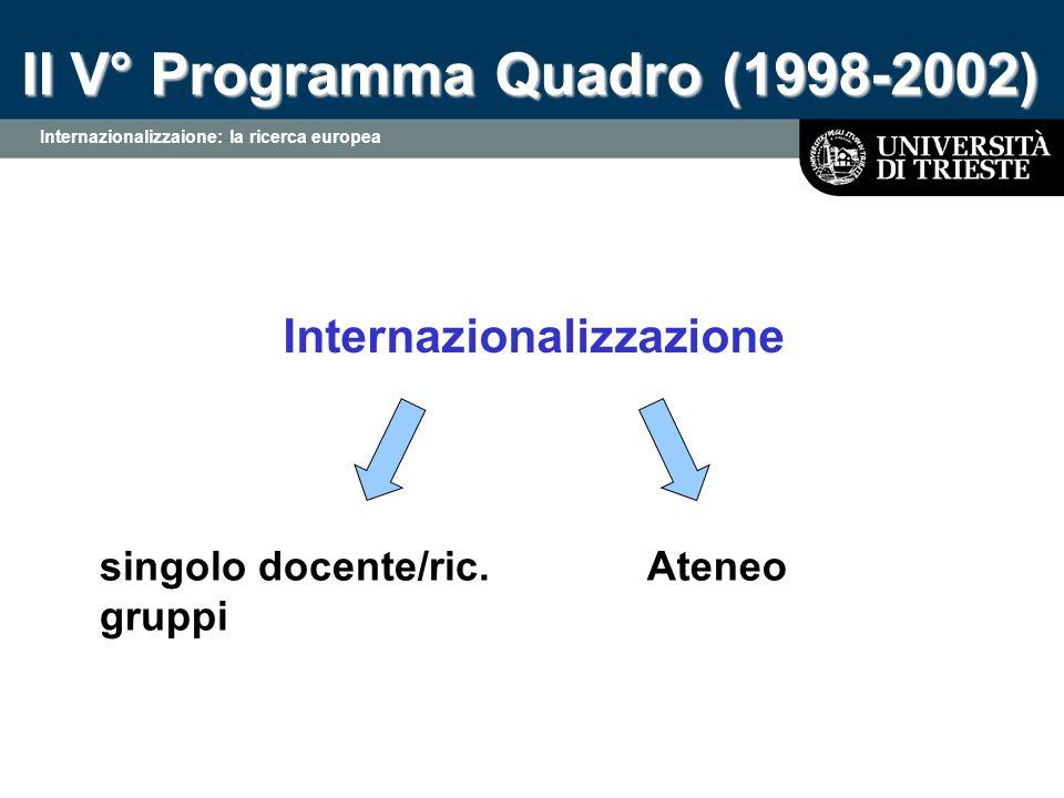 Internazionalizzaione: la ricerca europea Il V° Programma Quadro (1998-2002) Internazionalizzazione singolo docente/ric.