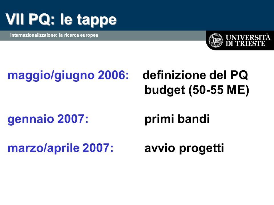 VII PQ: le tappe Internazionalizzaione: la ricerca europea maggio/giugno 2006: definizione del PQ budget (50-55ME) gennaio 2007: primi bandi marzo/aprile 2007: avvio progetti