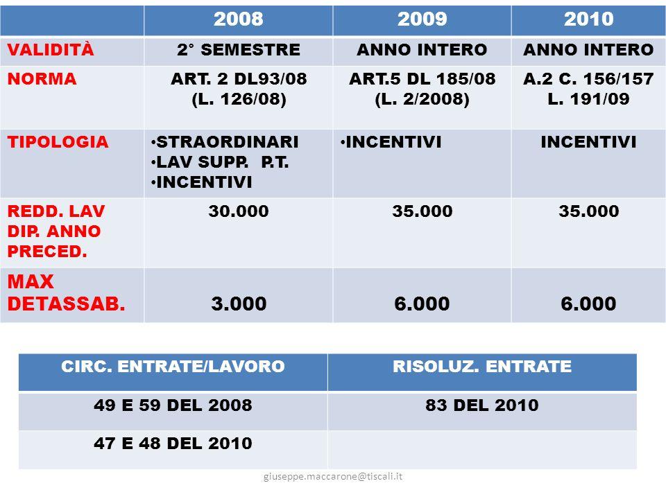 DOPO LESTENSIONE AL 2009 E AL 2010 giuseppe.maccarone@tiscali.it