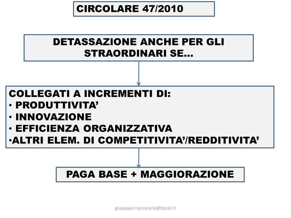 giuseppe.maccarone@tiscali.it COME DIMOSTRARE IL COLLEGAMENTO?