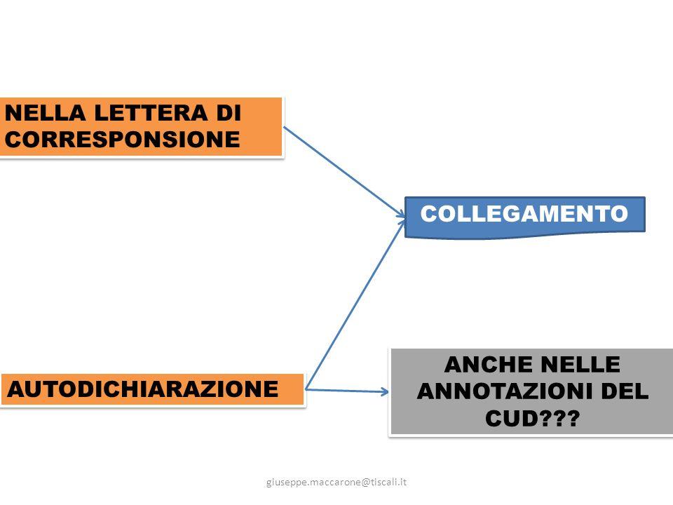 giuseppe.maccarone@tiscali.it