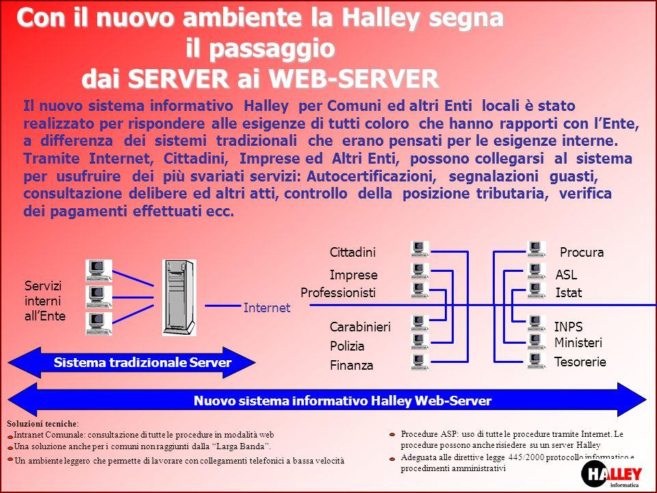 Il nuovo sistema informativo Halley per Comuni ed altri Enti locali è stato realizzato per rispondere alle esigenze di tutti coloro che hanno rapporti