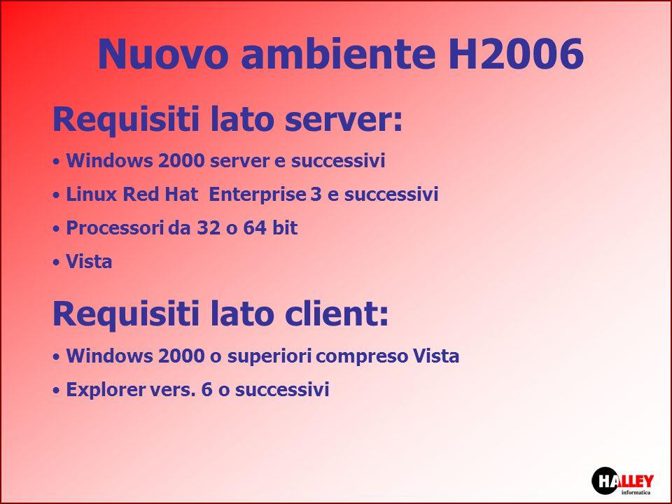 Nuovo ambiente H2006 Requisiti lato server: Windows 2000 server e successivi Linux Red Hat Enterprise 3 e successivi Processori da 32 o 64 bit Vista R