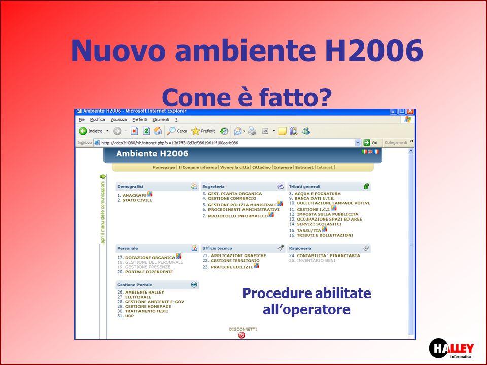 Nuovo ambiente H2006 Come è fatto? Procedure abilitate alloperatore