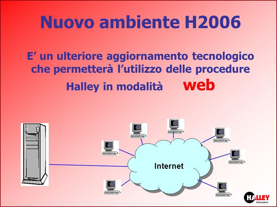 Nuovo ambiente H2006 E un ulteriore aggiornamento tecnologico che permetterà lutilizzo delle procedure Halley in modalità web Internet