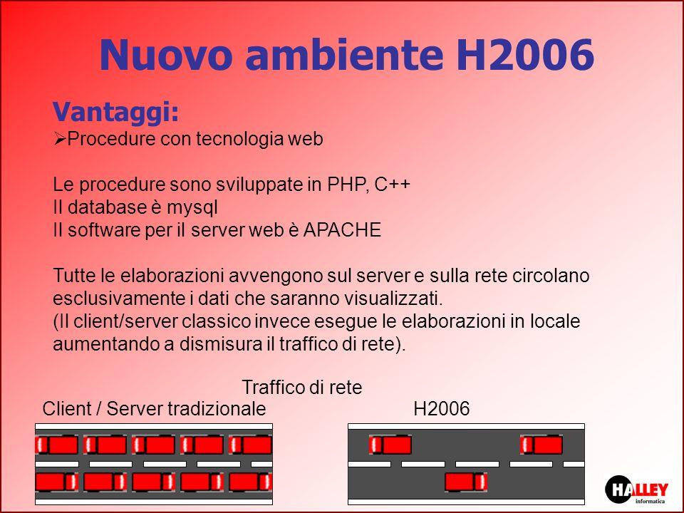 Nuovo ambiente H2006 Vantaggi: Procedure con tecnologia web Le procedure sono sviluppate in PHP, C++ Il database è mysql Il software per il server web