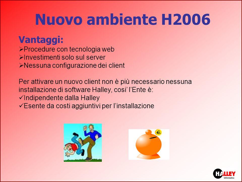 Nuovo ambiente H2006 Vantaggi: Procedure con tecnologia web Investimenti solo sul server Nessuna configurazione dei client Per attivare un nuovo clien