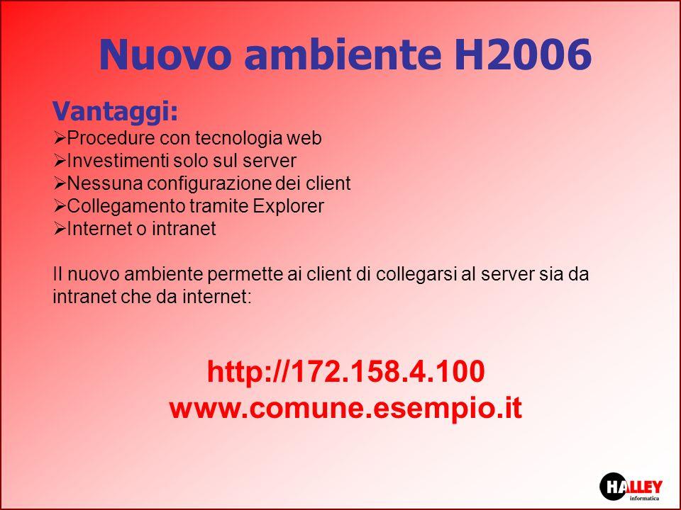 Nuovo ambiente H2006 Vantaggi: Procedure con tecnologia web Investimenti solo sul server Nessuna configurazione dei client Collegamento tramite Explor