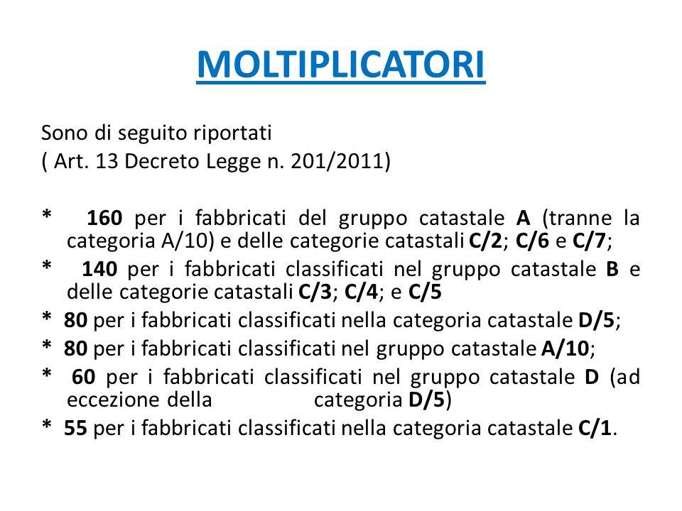 VALORE AREE FABBRICABILI AMBITI URBANISTICI del PGT VALORE minimo di mercato al mq R1 ambito residenziale consolidato (I.f.