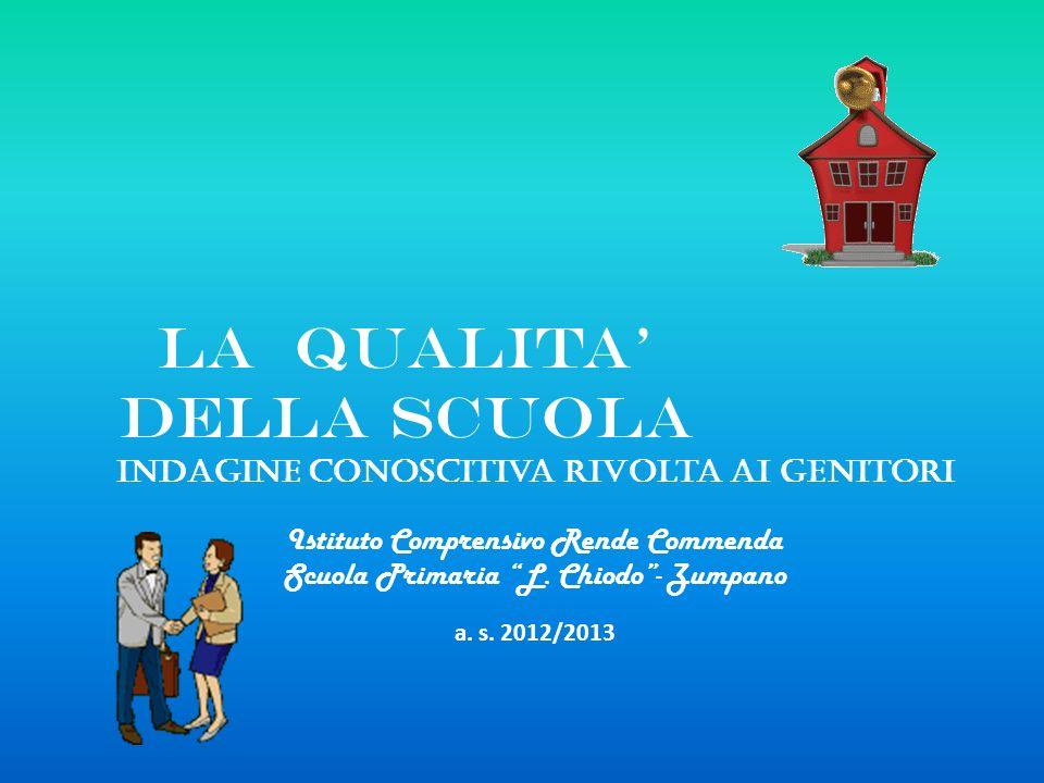 La qualita della scuola Indagine conoscitiva rivolta ai genitori Istituto Comprensivo Rende Commenda Scuola Primaria L.