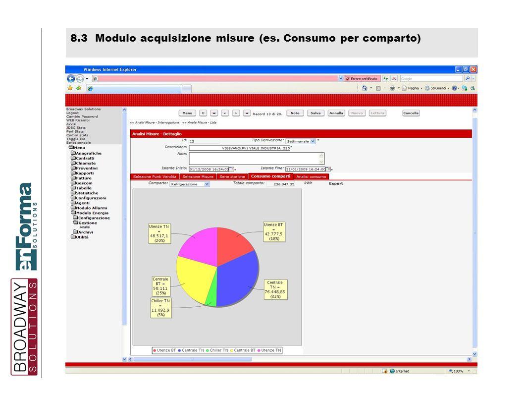 8.3 Modulo acquisizione misure (es. Consumo per comparto)