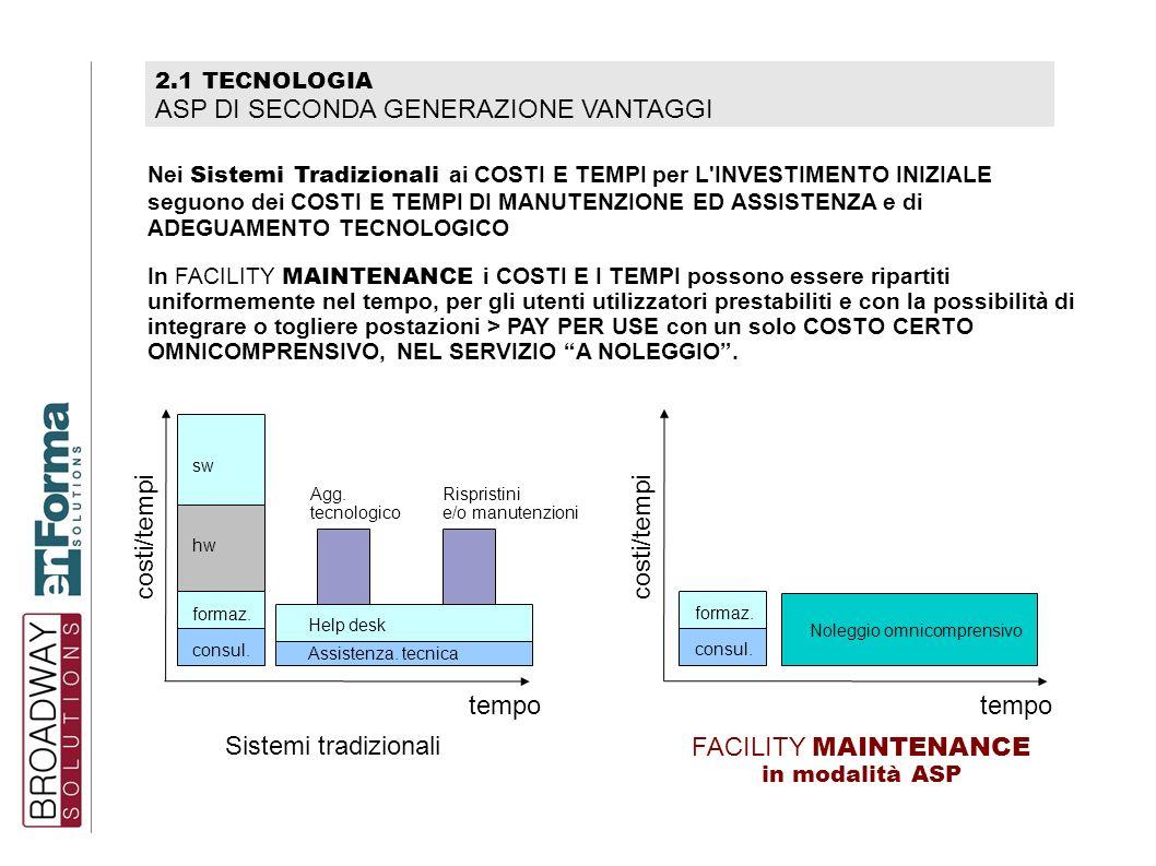2.1 TECNOLOGIA ASP DI SECONDA GENERAZIONE VANTAGGI Nei Sistemi Tradizionali ai COSTI E TEMPI per L'INVESTIMENTO INIZIALE seguono dei COSTI E TEMPI DI