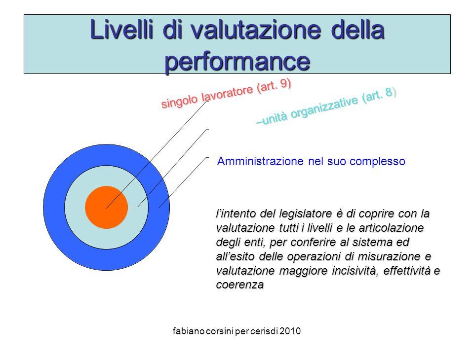 fabiano corsini per cerisdi 2010 Livelli di valutazione della performance Amministrazione nel suo complesso –unità organizzative (art.