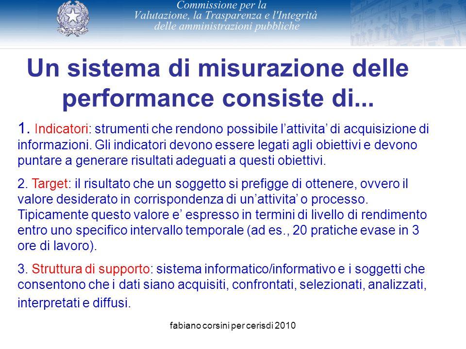 fabiano corsini per cerisdi 2010 Un sistema di misurazione delle performance consiste di...