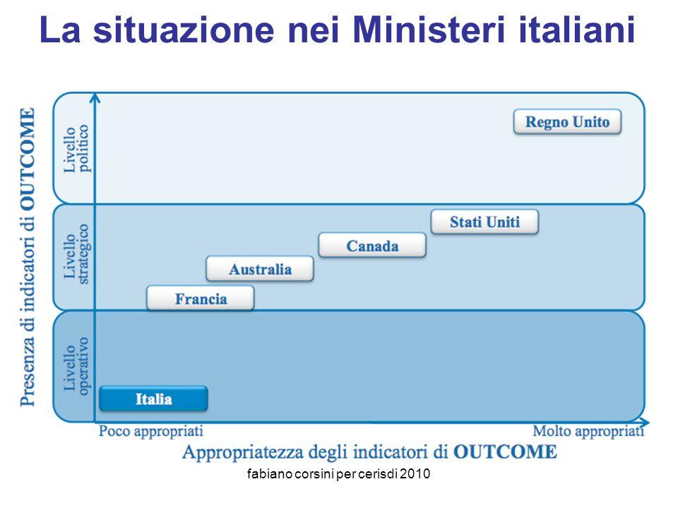 fabiano corsini per cerisdi 2010 La situazione nei Ministeri italiani