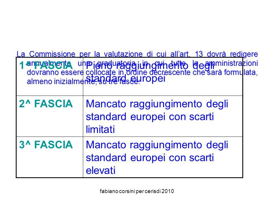 fabiano corsini per cerisdi 2010 La Commissione per la valutazione di cui allart.