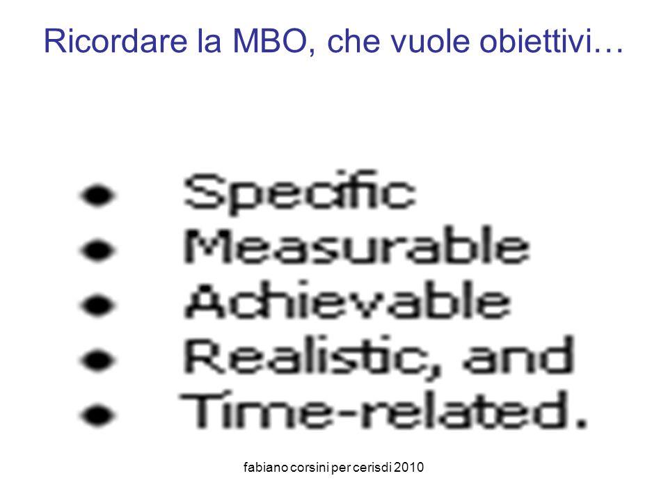 fabiano corsini per cerisdi 2010 Ricordare la MBO, che vuole obiettivi…