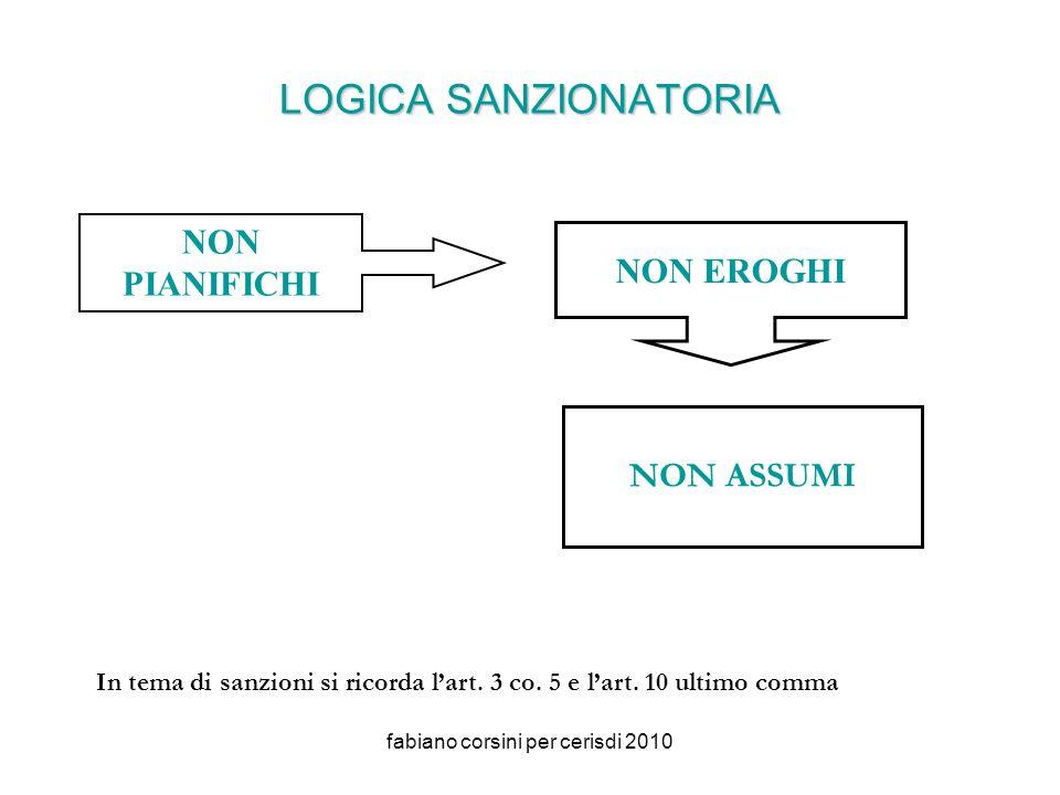 fabiano corsini per cerisdi 2010 LOGICA SANZIONATORIA NON ASSUMI NON PIANIFICHI NON EROGHI In tema di sanzioni si ricorda lart.