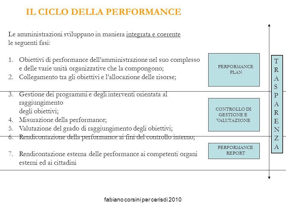 IL CICLO DELLA PERFORMANCE Le amministrazioni sviluppano in maniera integrata e coerente le seguenti fasi: 1.Obiettivi di performance dellamministrazione nel suo complesso e delle varie unità organizzative che la compongono; 2.Collegamento tra gli obiettivi e lallocazione delle risorse; 3.Gestione dei programmi e degli interventi orientata al raggiungimento degli obiettivi; 4.Misurazione della performance; 5.Valutazione del grado di raggiungimento degli obiettivi; 6.Rendicontazione della performance ai fini del controllo interno; 7.Rendicontazione esterna delle performance ai competenti organi esterni ed ai cittadini PERFORMANCE PLAN CONTROLLO DI GESTIONE E VALUTAZIONE PERFORMANCE REPORT TRASPARENZATRASPARENZA