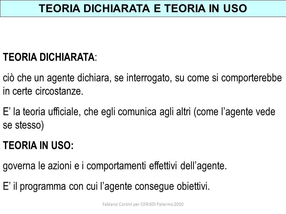 Fabiano Corsini per CERISDI Palermo 2010 TEORIA DICHIARATA : ciò che un agente dichiara, se interrogato, su come si comporterebbe in certe circostanze.