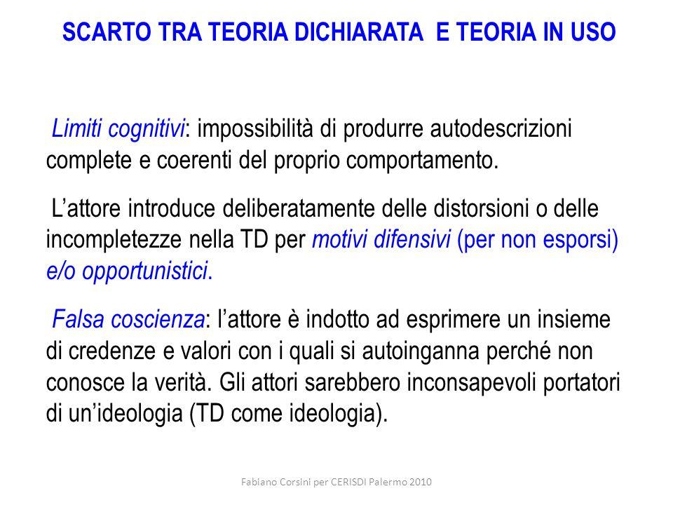 Fabiano Corsini per CERISDI Palermo 2010 SCARTO TRA TEORIA DICHIARATA E TEORIA IN USO Limiti cognitivi : impossibilità di produrre autodescrizioni complete e coerenti del proprio comportamento.