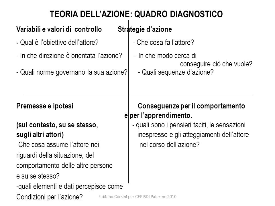 Fabiano Corsini per CERISDI Palermo 2010 TEORIA DELLAZIONE: QUADRO DIAGNOSTICO Variabili e valori di controllo Strategie dazione - Qual è lobiettivo d