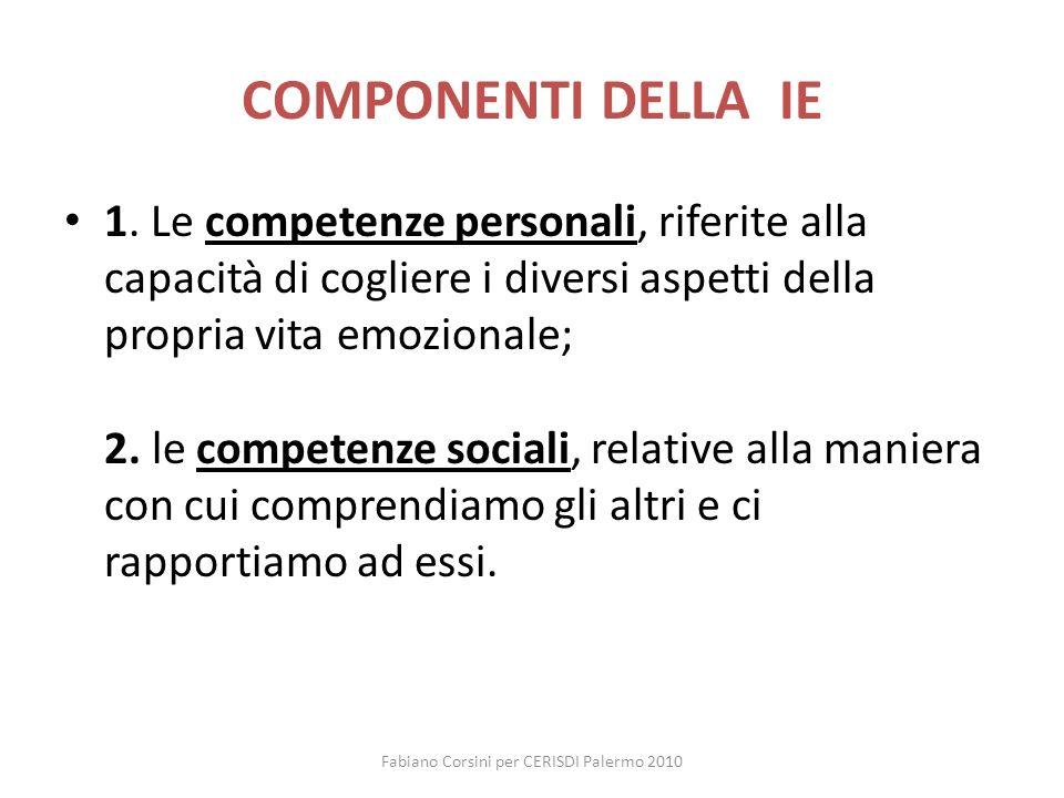 Fabiano Corsini per CERISDI Palermo 2010 COMPONENTI DELLA IE 1. Le competenze personali, riferite alla capacità di cogliere i diversi aspetti della pr