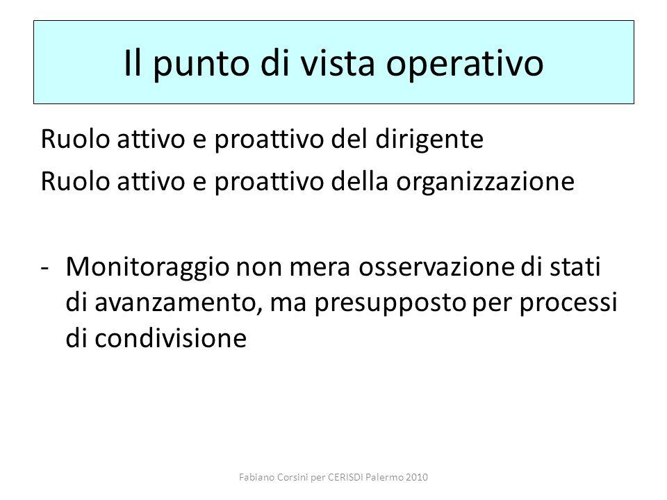 Fabiano Corsini per CERISDI Palermo 2010 Il punto di vista operativo Ruolo attivo e proattivo del dirigente Ruolo attivo e proattivo della organizzazi