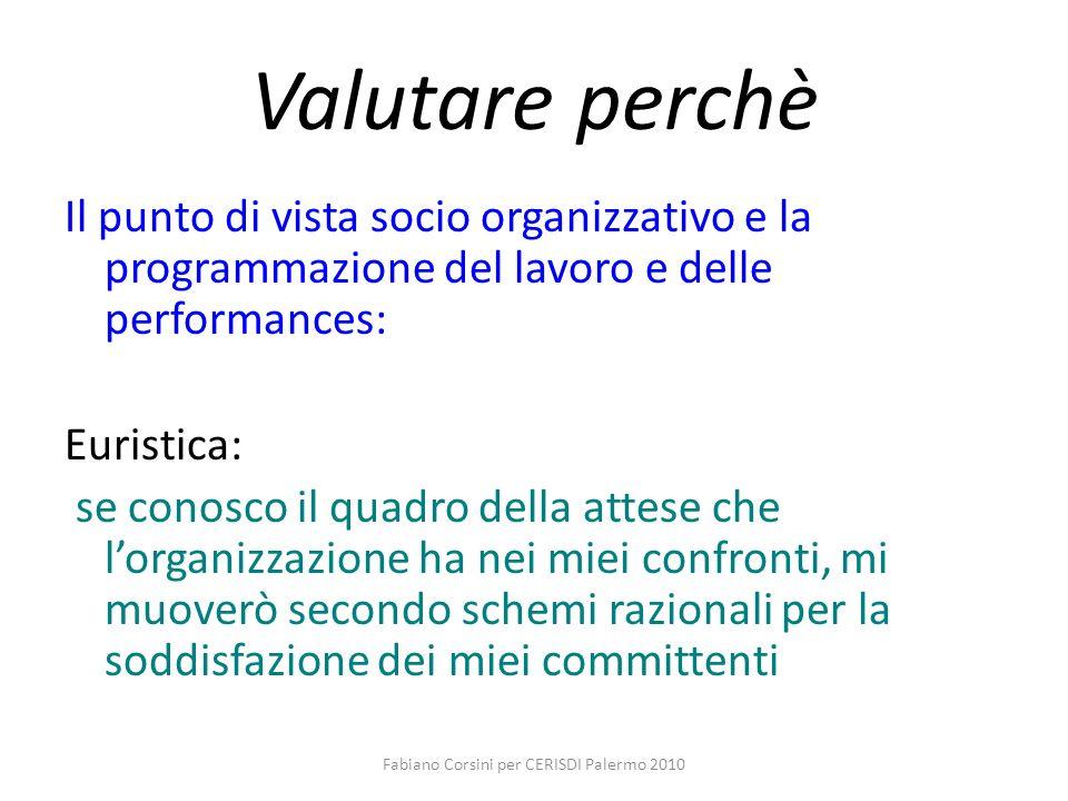 Fabiano Corsini per CERISDI Palermo 2010 Valutare perchè Il punto di vista socio organizzativo e la programmazione del lavoro e delle performances: Eu