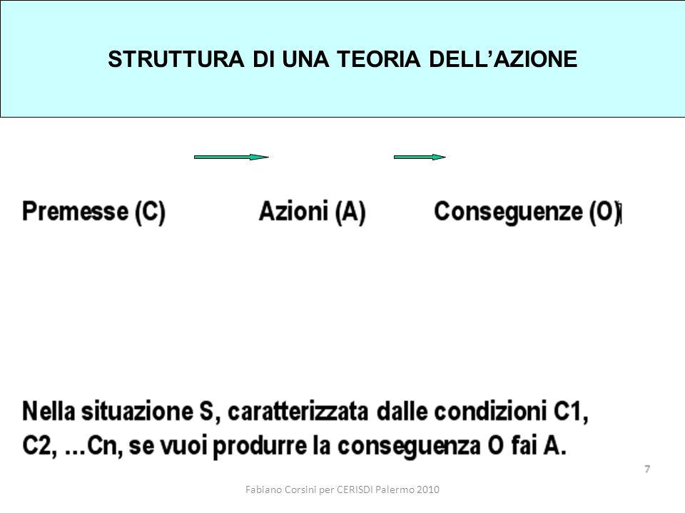 Fabiano Corsini per CERISDI Palermo 2010 TEORIA DELLAZIONE Teoria del comportamento umano deliberato.