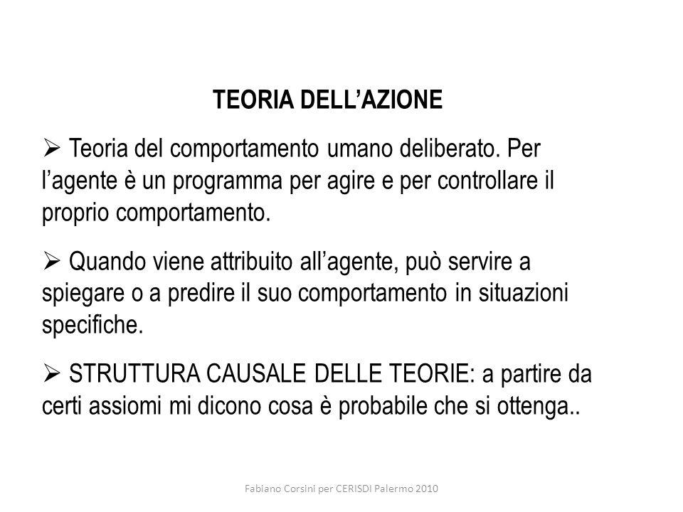 Fabiano Corsini per CERISDI Palermo 2010 TEORIA DELLAZIONE Teoria del comportamento umano deliberato. Per lagente è un programma per agire e per contr