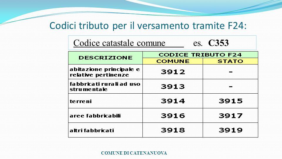 Codici tributo per il versamento tramite F24: Codice catastale comune es.