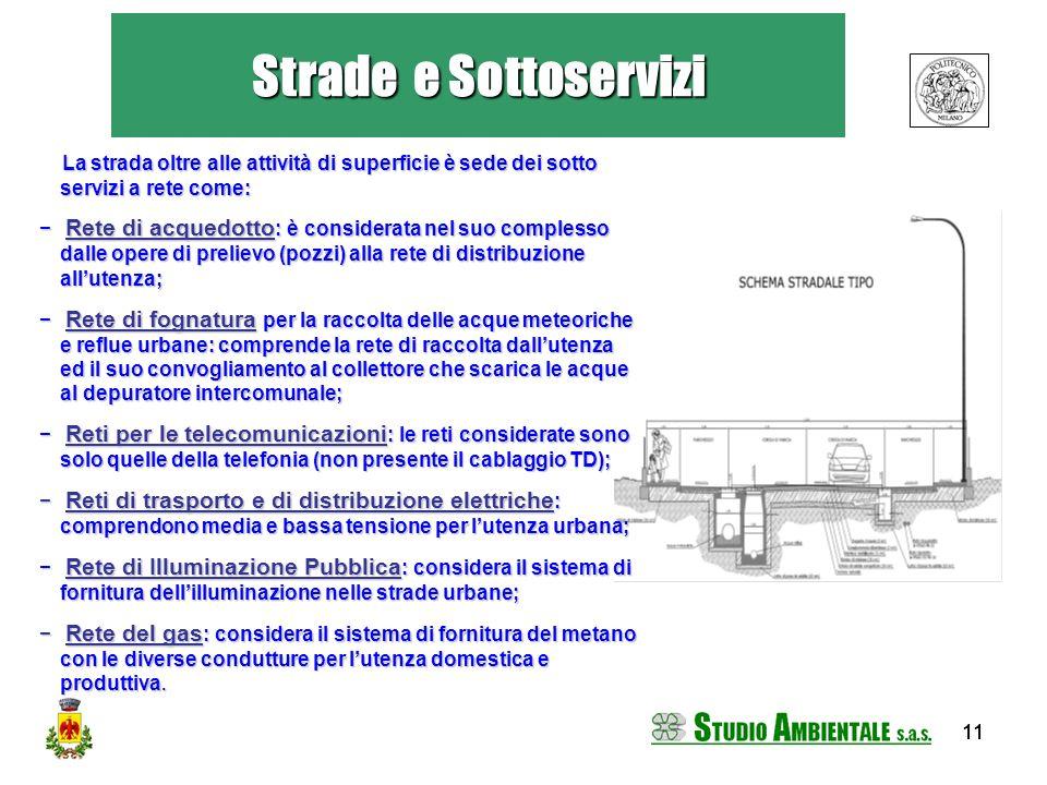 11 Strade e Sottoservizi La strada oltre alle attività di superficie è sede dei sotto servizi a rete come: La strada oltre alle attività di superficie