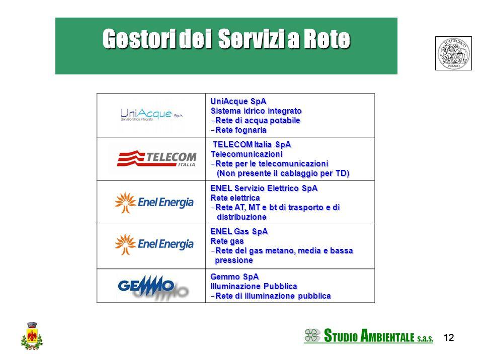 12 Gestori dei Servizi a Rete UniAcque SpA Sistema idrico integrato - Rete di acqua potabile - Rete fognaria TELECOM Italia SpA TELECOM Italia SpATele