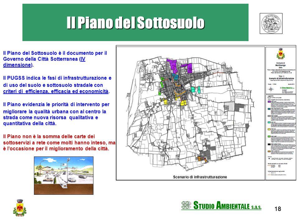 18 Il Piano del Sottosuolo è il documento per il Governo della Città Sotterranea (IV dimensione). Il PUGSS indica le fasi di infrastrutturazione e di