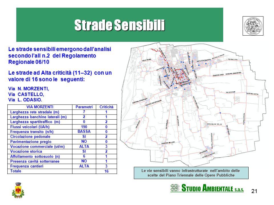 21 Le strade sensibili emergono dallanalisi secondo lall n.2 del Regolamento Regionale 06/10 Le strade ad Alta criticità (11–32) con un valore di 16 s